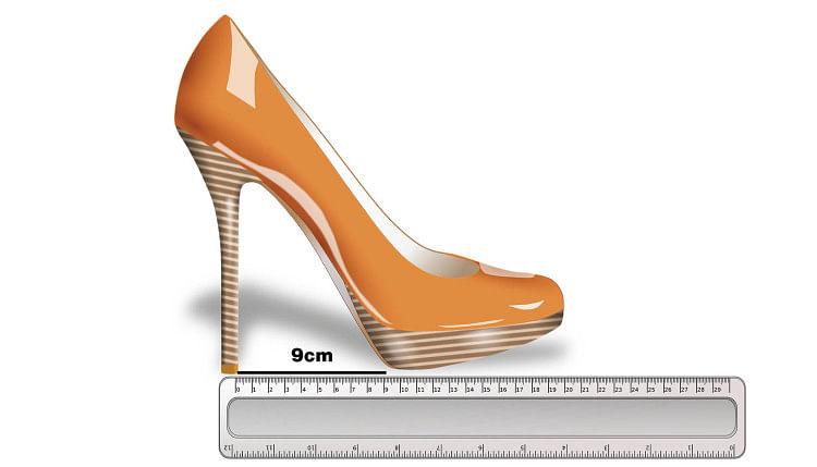 Heel angle1
