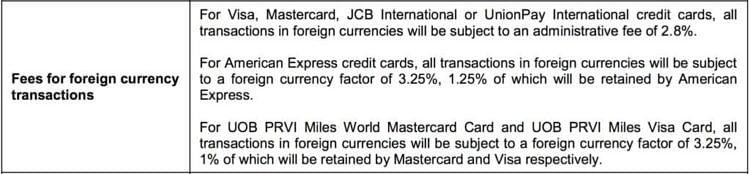 The-Best-Credit-Cards-To-Get-If-You-Travel-Regularly_UOB